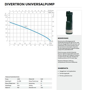 Sluten tank 3000L utrustad med pumppaket +