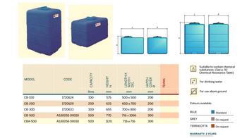 Vattentank CB-500l livsmedelsgodkänd