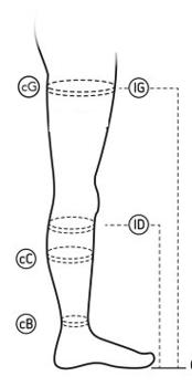 Supcare anti emboli strumpor, lårhög