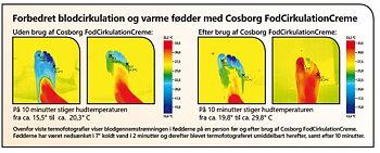 Cosborg Fotcirkulationskräm 100 ml