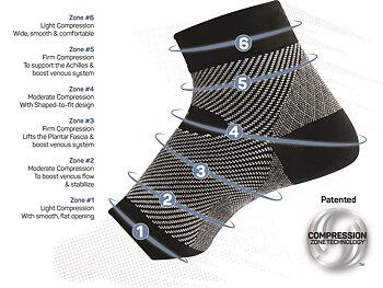 FS6 Kompressionsstrumpa mot hälsporre - 1 par