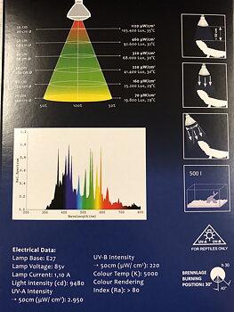 Mega-Ray  UV-Widebeam HID 100 W PAR38