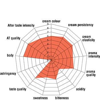 Mokaflor Organic Bio 60/40 - Ekologiskt kaffe, 1000 gram