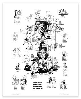 Mumin mini poster - Muminkaraktärer
