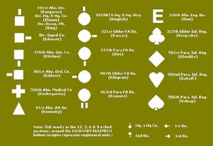 Different Artillery Battalions see scheme