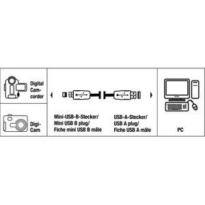 Hama Kabel USB A-Mini B 1,8m Transparent ST (FOTO)