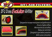 DT-1 Evolution RM 125 04->, 250 03->, RMZ 250/450 06->