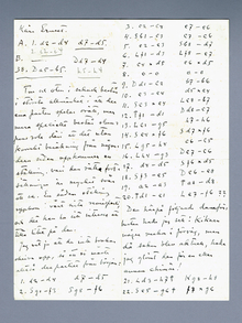 Söderberg, Hjalmar (1869-1941): Långt egenhändigt schackbrev till vännen Ernest Thiel.