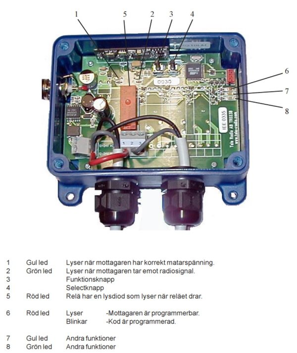 Radio transmitter 2 channel with on/off Tele Radio T60TX-HWS