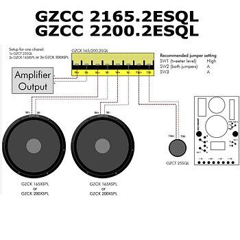 Ground Zero GZCC 2165.2ESQL