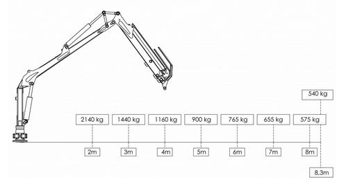 We-8300S komplett mit 4,5T Flen Rotator und Greifer We-20B 4G
