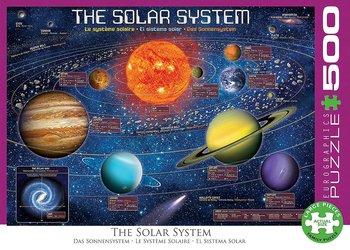 PUSSEL SOLSYSTEM 500 BITAR