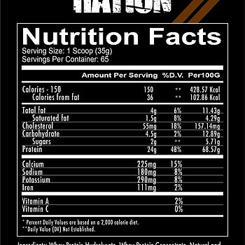 RATION - Whey Protein