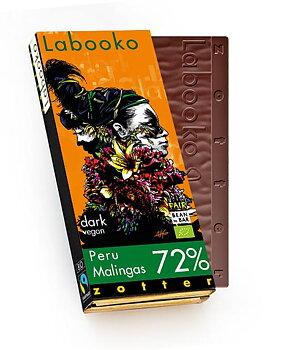 22. Peru Malingas 72%