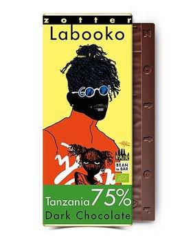 21. Tanzania 75%